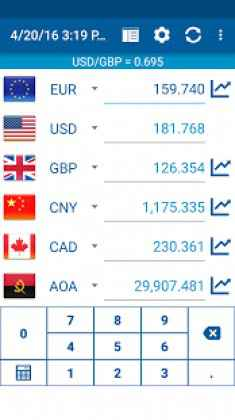 Currency Converter Plus apk mod for Android