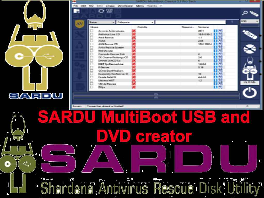 Sardu-Multiboot-USB-and-DVD-Creator