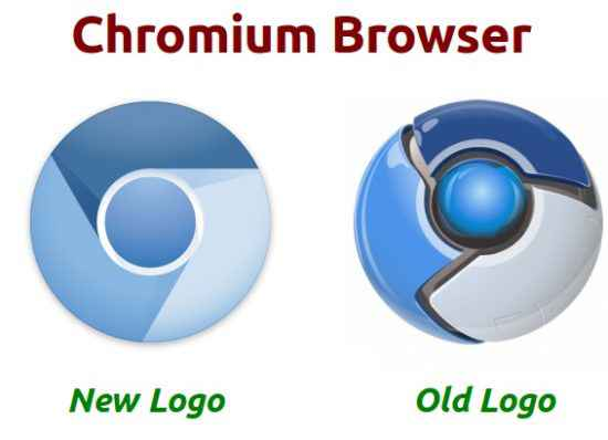 Google Chromium Browser v73 0 3683 86 Full Version For Windows