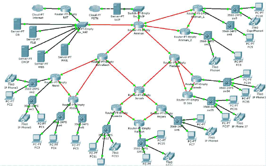 Cisco packet tracer for windows Free Download networking of router to router